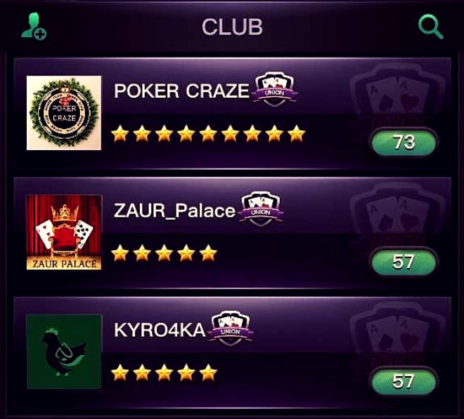 Клубы ППП
